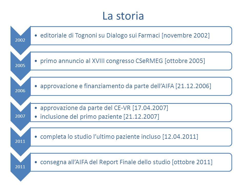 La storia editoriale di Tognoni su Dialogo sui Farmaci [novembre 2002]